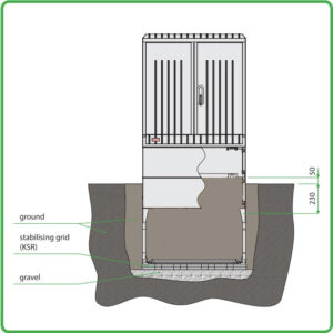 Meter Box & Pedestal